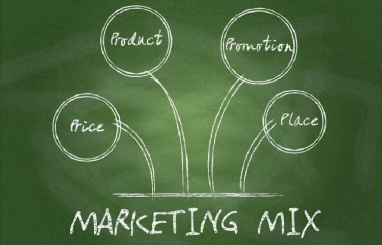 O que é Marketing Mix?